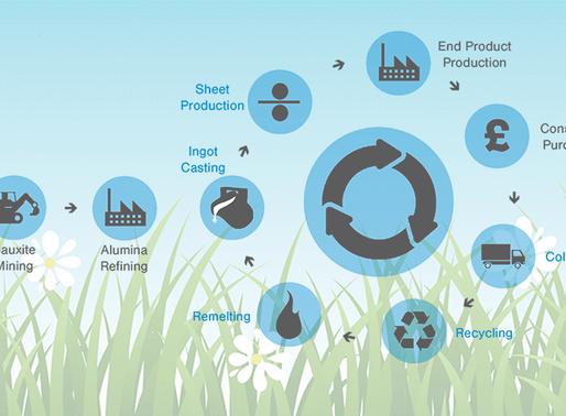 Benefits of using aluminium and NOT plastic