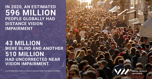 Millions of People Have Uncorrected Vision