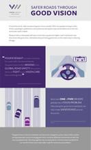 Good Vision Essential for Safer Roads