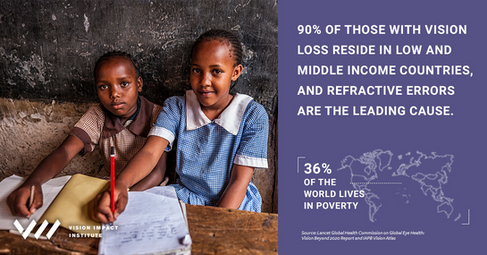 90% with Vision Issues Live in Low to Middle Income Countries