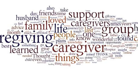 The Family Learning Center: Training For the Family Caregiver