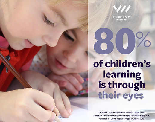 VII_Infographic1_80PercentLearning_Photo
