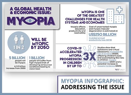 Myopia Square Hero Image.png