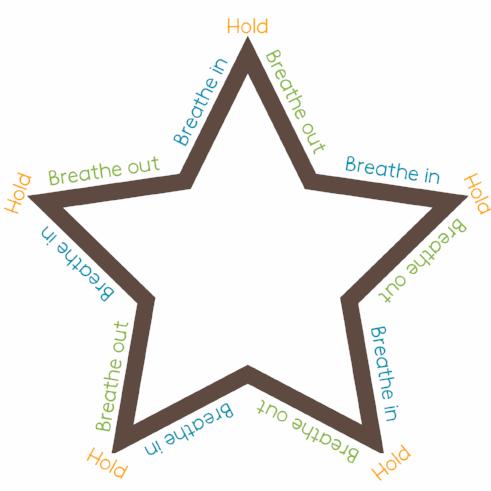 Star Breathing
