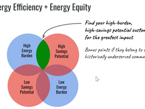 10.16.20 - PAYS®, Energy Burdens, and WA's CETA