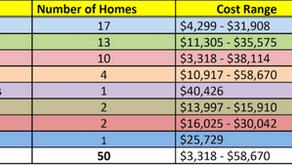 2.5.21 - MN PAYS® Round 2 & Structural Upgrades