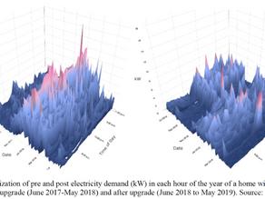 9.4.20 - CoBank Webinar + Roanoke Electric PAYS Program Evaluation