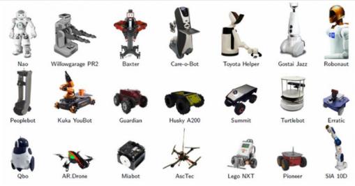 modelli di robot