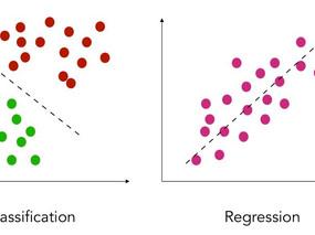 Classificatore vs Regressione quale usare? Machine learning esempi pratici