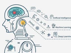 RAIT88 e Inspired: una sinergia Nazionale per lo sviluppo del Machine Learning