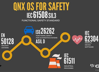 QNX OS for Safety wins award for best software product at Embedded World