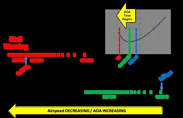 Tone Diagram.png