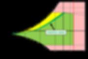 Fig 7 EM101.png