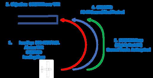 Fig 5 Unload Part 1.png