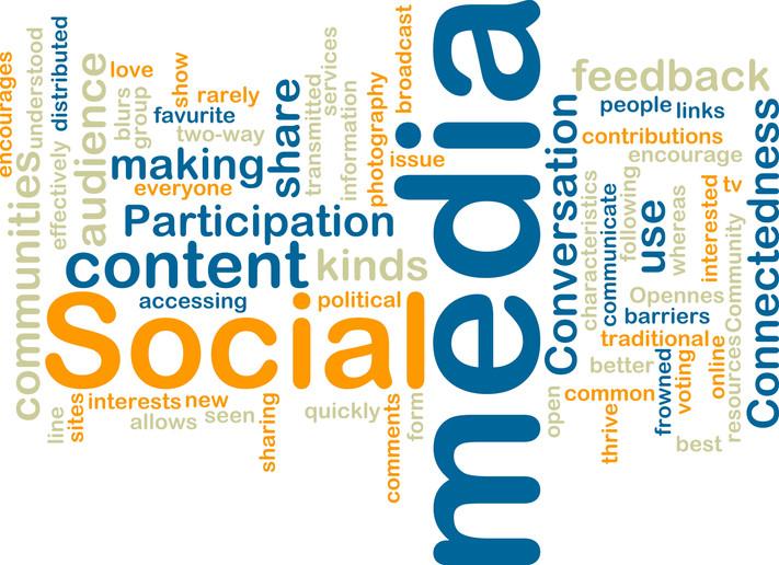 Branding, Social Media and You