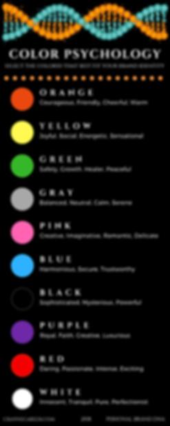 CCS Color Psychology Wheel (1).png