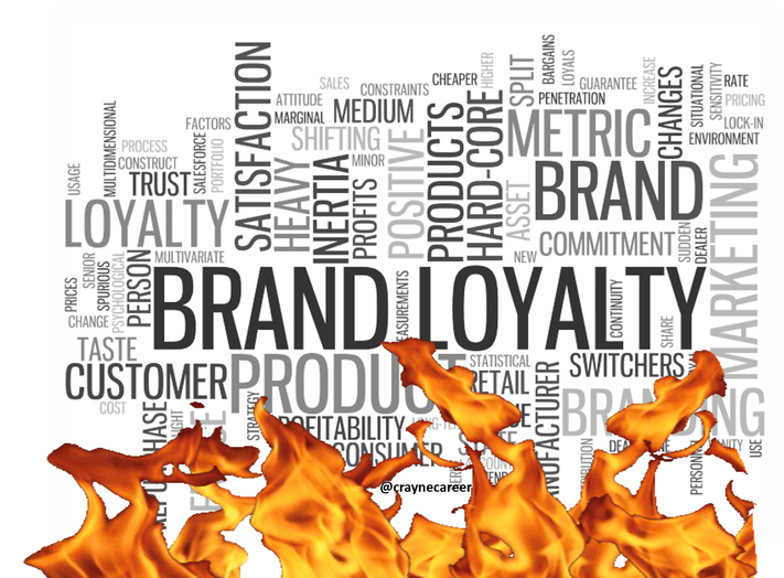 Are You Indirectly Destroying Your Company Brand By Ignoring These Signs?