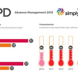 Absence Management Survey 2015