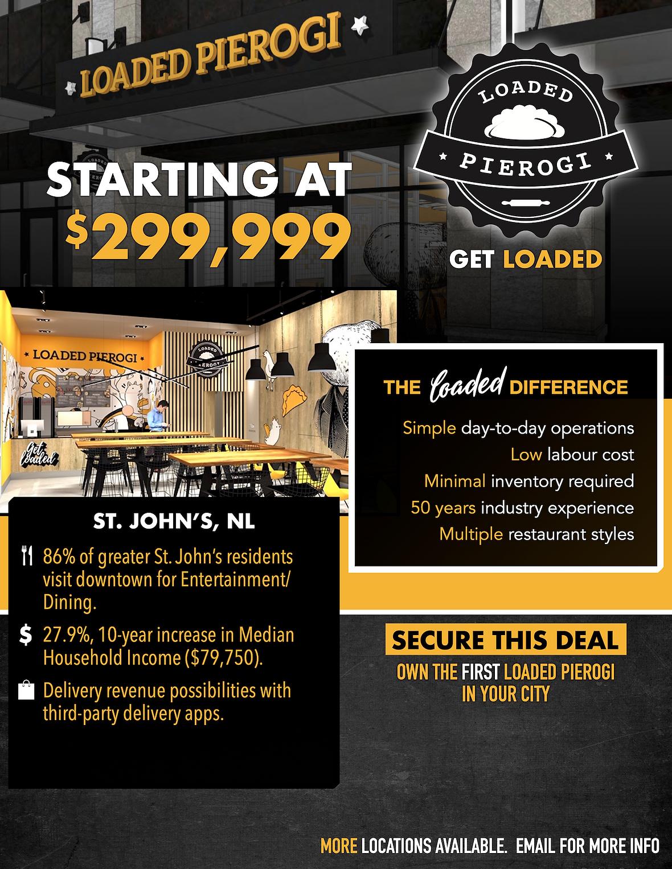 General Sales Sheet - St Johns.png