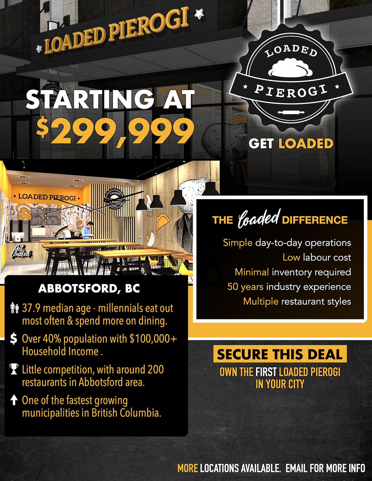 General Sales Sheet - Abbotsford.png