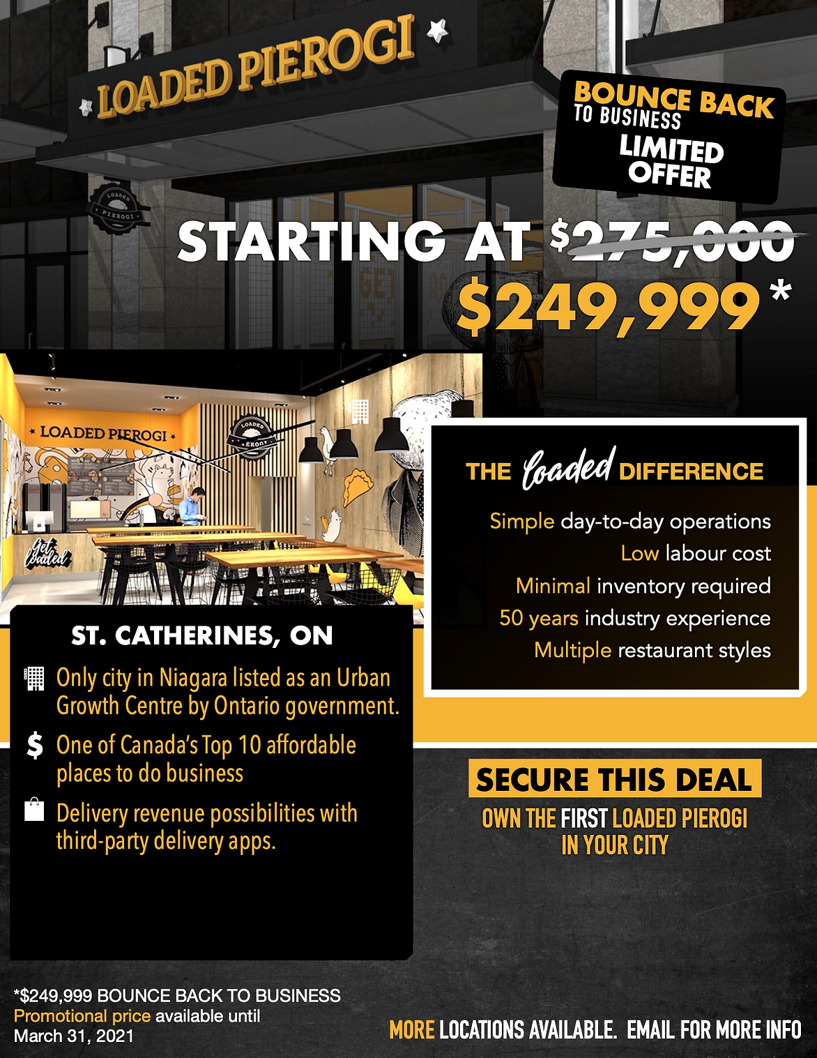 Sales Sheet - St Catherines ON.png