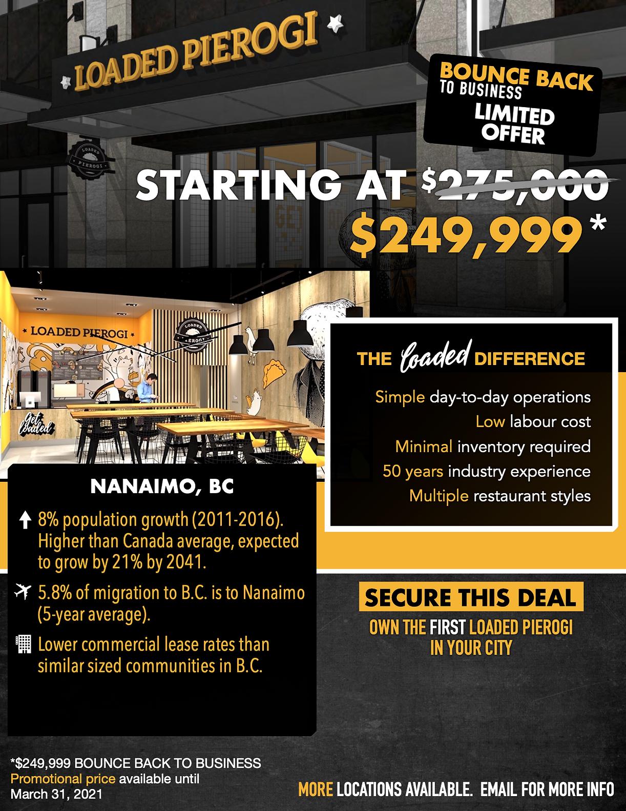 Sales Sheet - Nanaimo BC.png