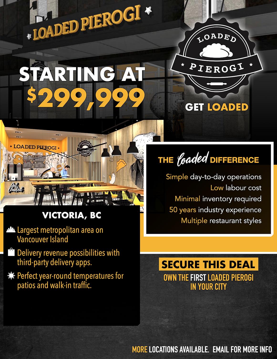 General Sales Sheet - Victoria.png
