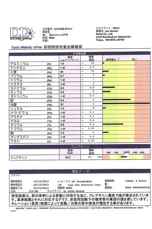 Urine Toxic Metals Test(UTM)(Dr. Amy Yasko)