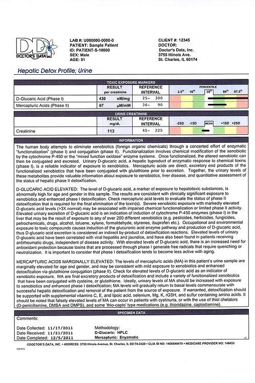 Hepatic Detox Profile Test(HDP)(Dr. Amy Yasko)