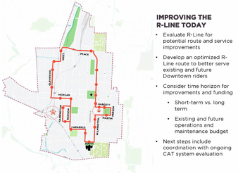 Part 4: R-Line Redevelopment