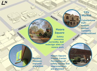 Part 2: Downtown Square Redevelopment continued...