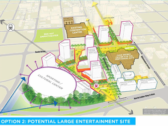 Part 5: Future Warehouse District Redevelopment continued...