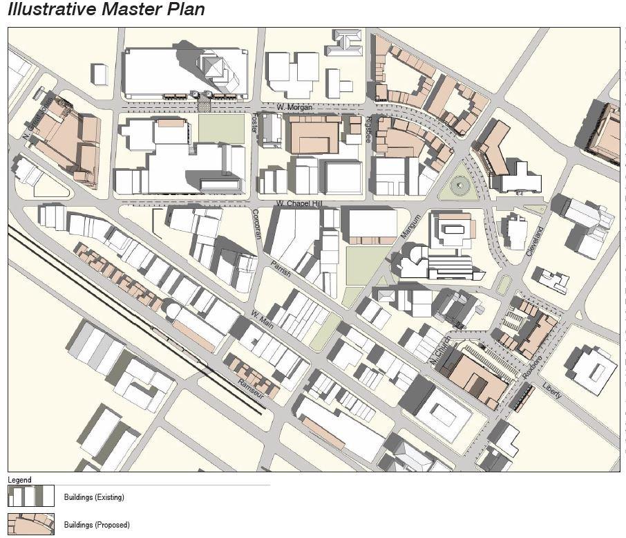 Downtown Durham Loop Plan