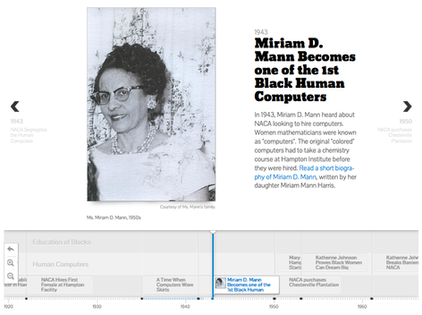 The Untold Story of the Hidden Human Computers: A Timeline