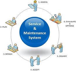 CTS Service.jpg