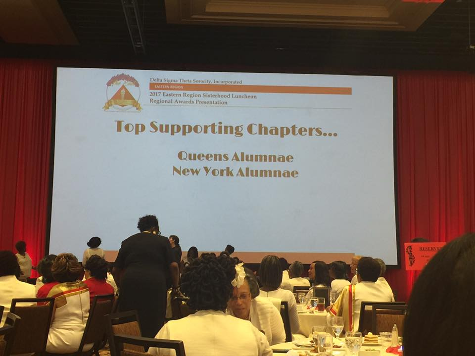 Top Supporting Chapters