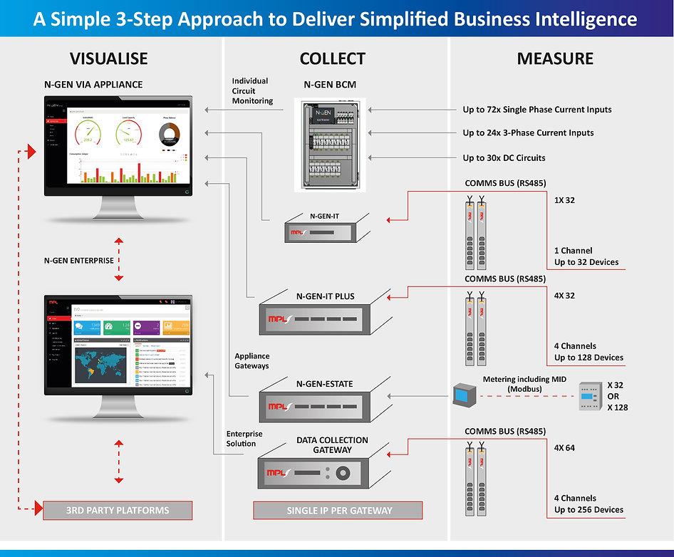 A Simple Strategy 2.jpg