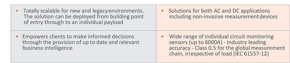Enterprise Solutions Benefits.jpg