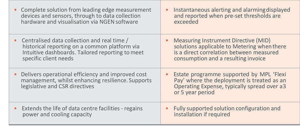 Enterprise Solutions Benefits 2.jpg