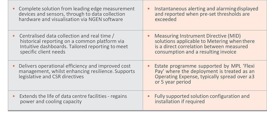 Enterprise Solutions Benefits 2.jpg