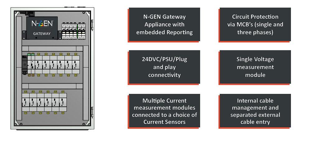 MPL Individual Circuit Monitoring Page 1