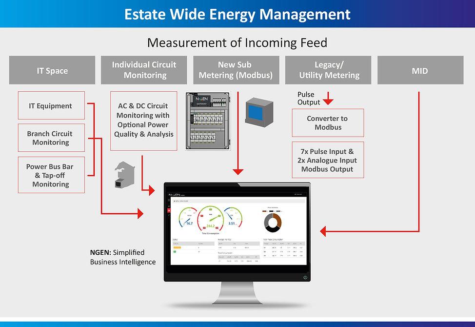 Estate Wide Management.jpg