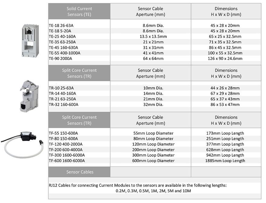 MPL Circuit Monitoring Chart 2.jpg