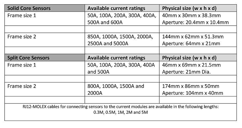 MPL Circuit Monitoring Chart 3.jpg