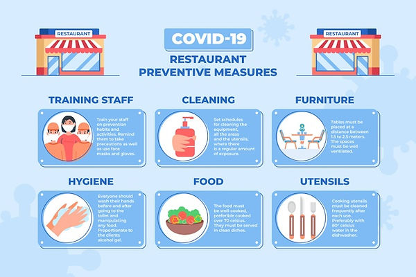 restaurant-preventive-measures-concept_2