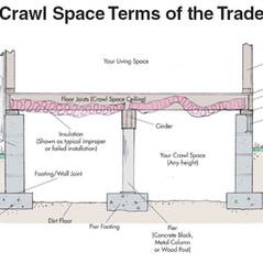Crawl Space Drawing