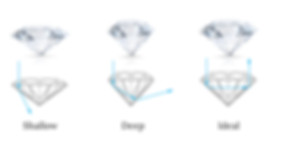 diamond_cut_detail.jpg