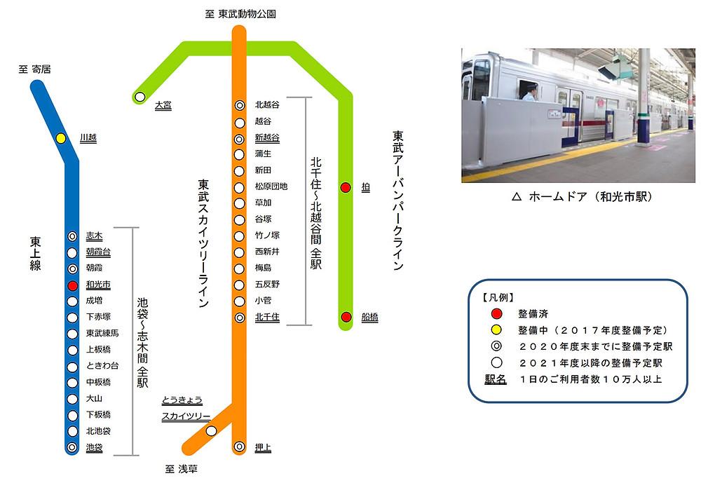 東武鉄道株式会社 ホームドアの整備