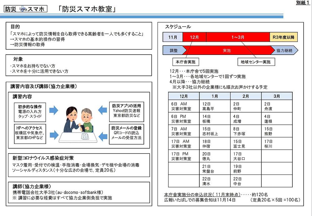 防災スマホ教室 別紙1