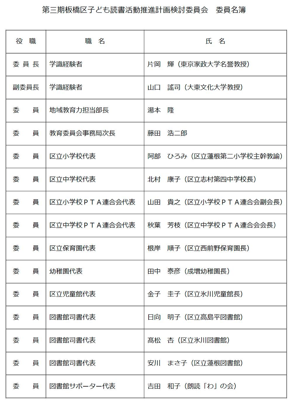 第三期板橋子ども読書活動推進計画検討委員会 委員名簿